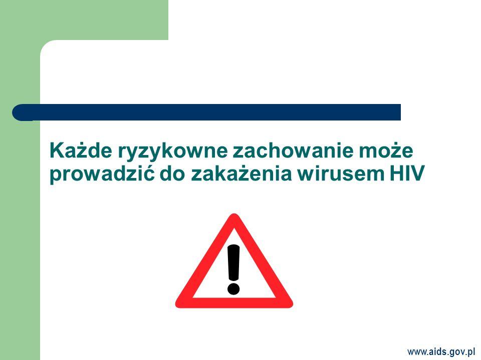 Każde ryzykowne zachowanie może prowadzić do zakażenia wirusem HIV