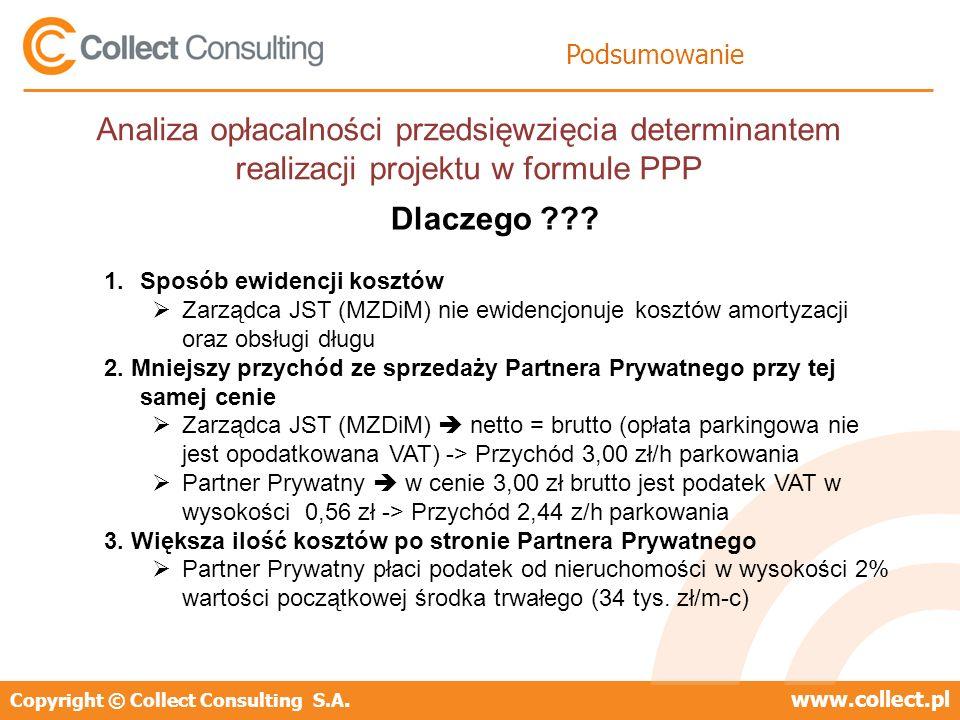 Podsumowanie Analiza opłacalności przedsięwzięcia determinantem realizacji projektu w formule PPP. Dlaczego