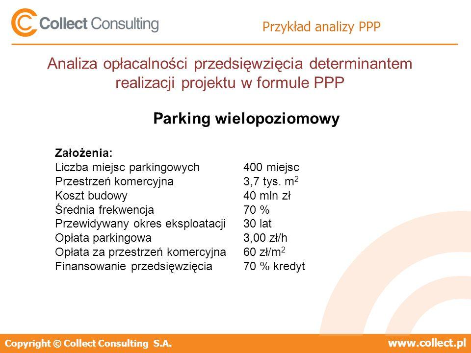 Parking wielopoziomowy