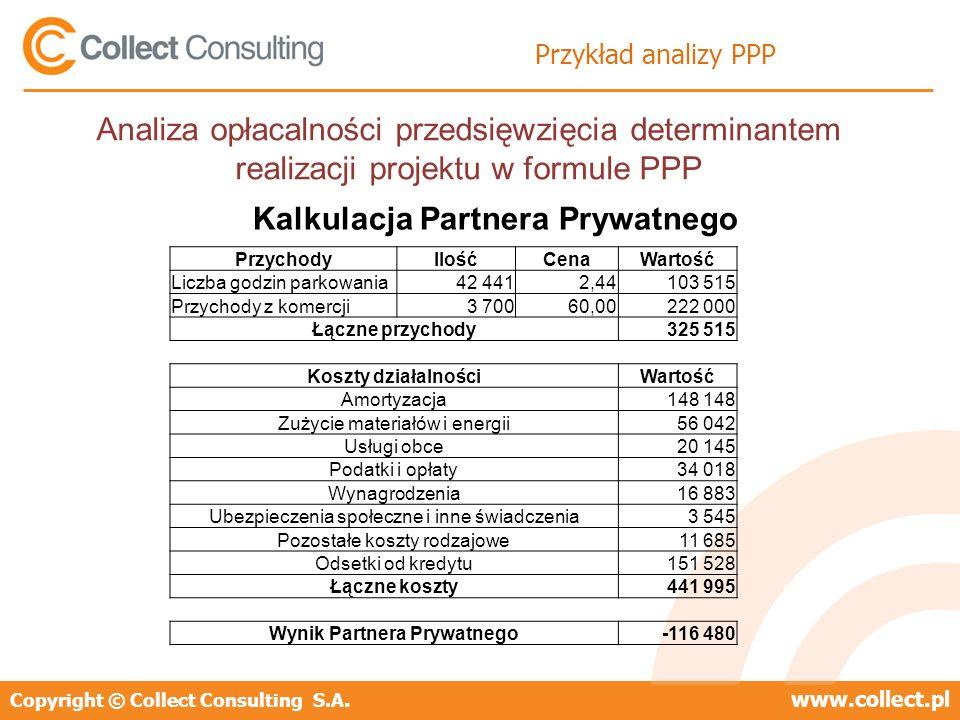 Kalkulacja Partnera Prywatnego Wynik Partnera Prywatnego