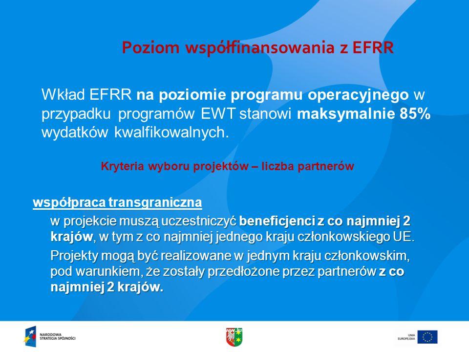 Poziom współfinansowania z EFRR