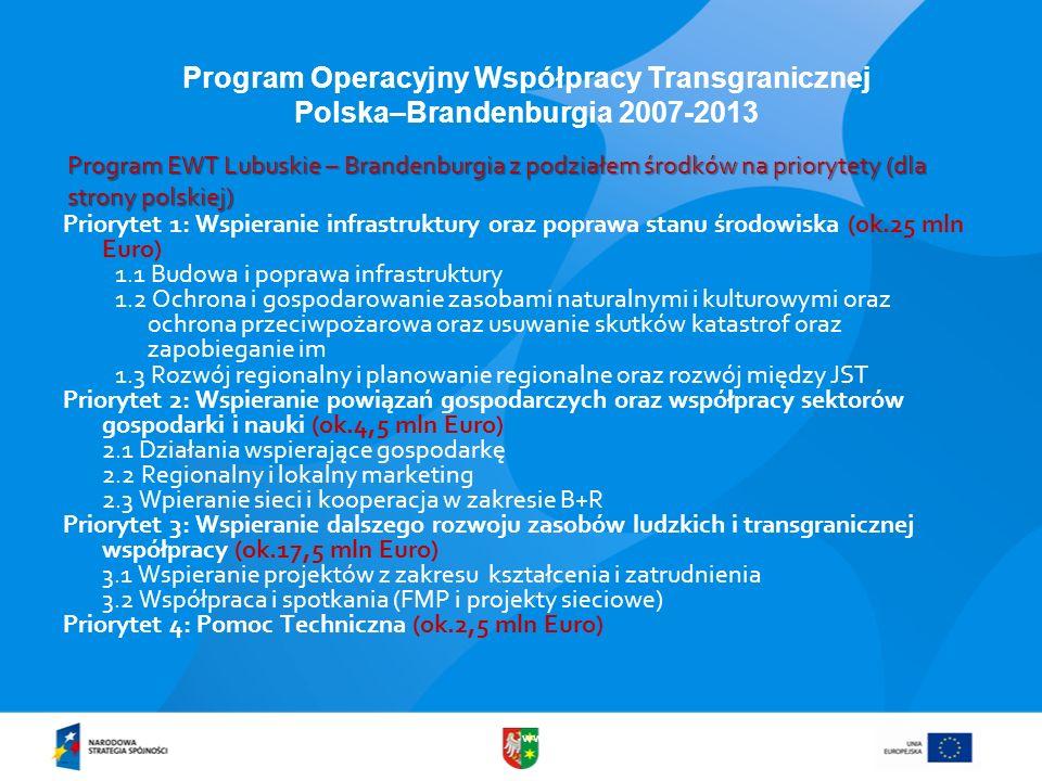 Program Operacyjny Współpracy Transgranicznej Polska–Brandenburgia 2007-2013