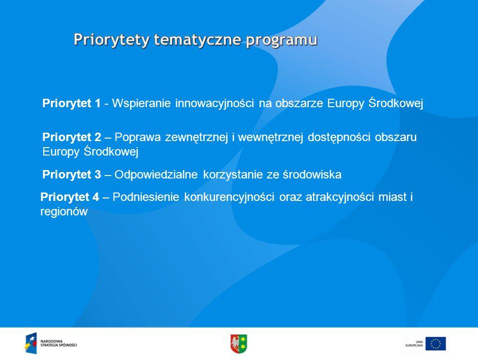 Priorytety tematyczne programu