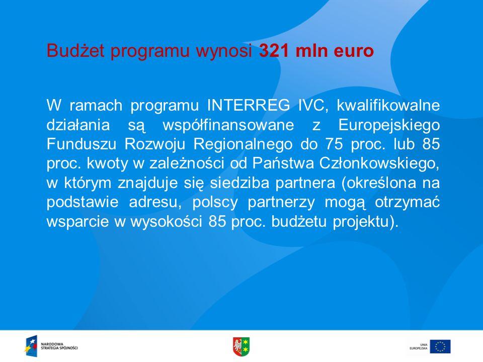 Budżet programu wynosi 321 mln euro
