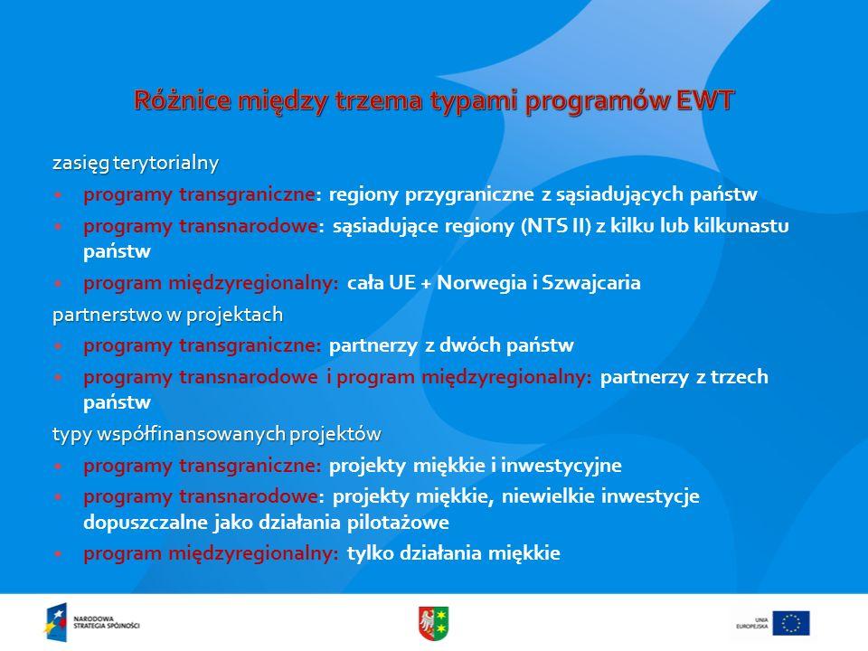 Różnice między trzema typami programów EWT