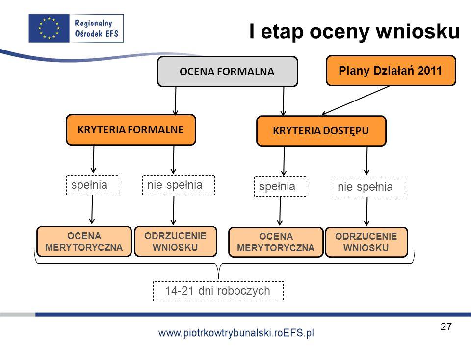 I etap oceny wniosku KRYTERIA FORMALNE OCENA FORMALNA