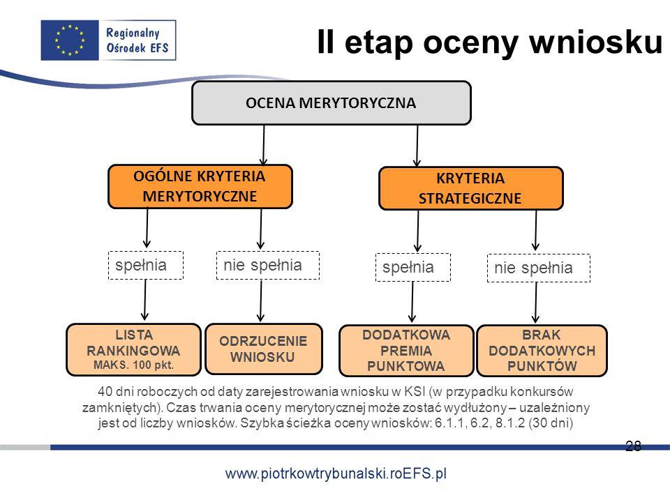II etap oceny wniosku OGÓLNE KRYTERIA MERYTORYCZNE OCENA MERYTORYCZNA