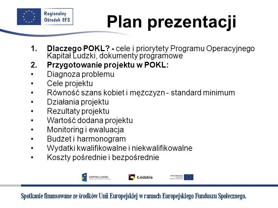 Plan prezentacji Dlaczego POKL - cele i priorytety Programu Operacyjnego Kapitał Ludzki, dokumenty programowe.