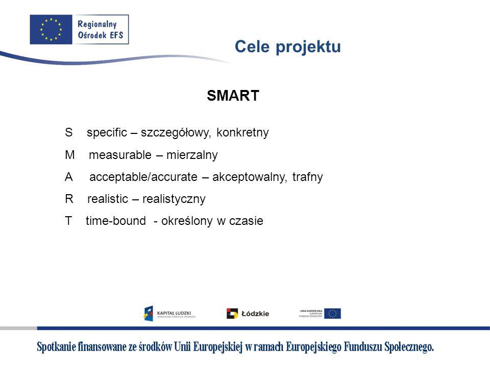 Cele projektu SMART S specific – szczegółowy, konkretny