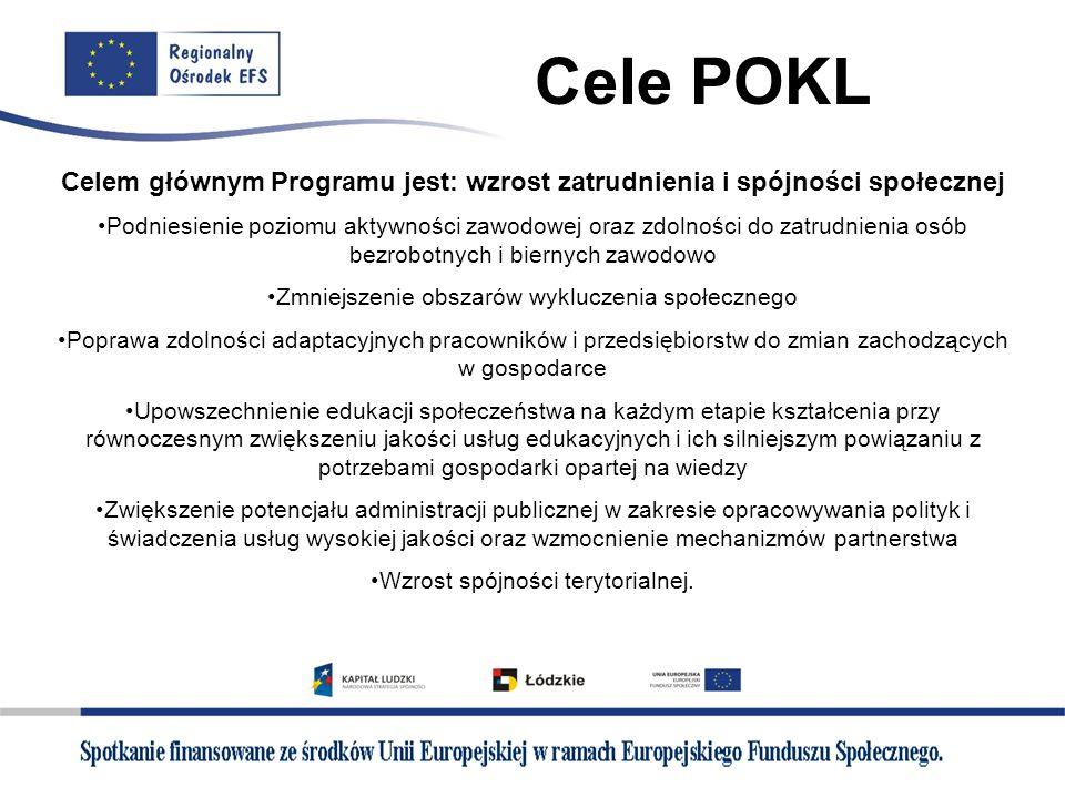 Cele POKL Celem głównym Programu jest: wzrost zatrudnienia i spójności społecznej.