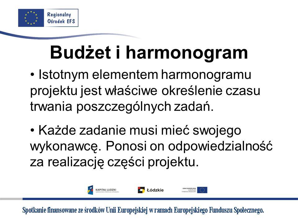 Budżet i harmonogram• Istotnym elementem harmonogramu projektu jest właściwe określenie czasu trwania poszczególnych zadań.