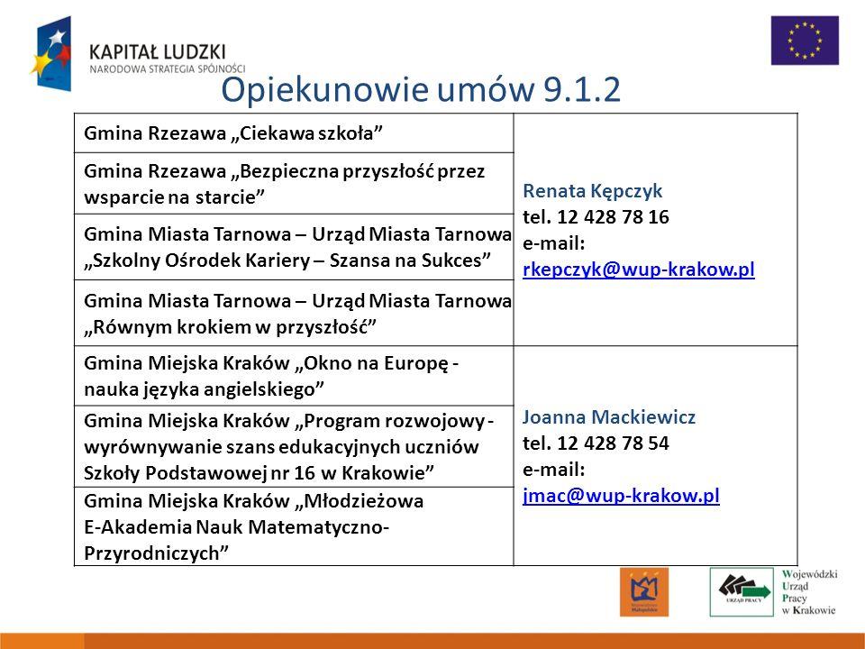 """Opiekunowie umów 9.1.2Gmina Rzezawa """"Ciekawa szkoła Renata Kępczyk tel. 12 428 78 16 e-mail: rkepczyk@wup-krakow.pl."""