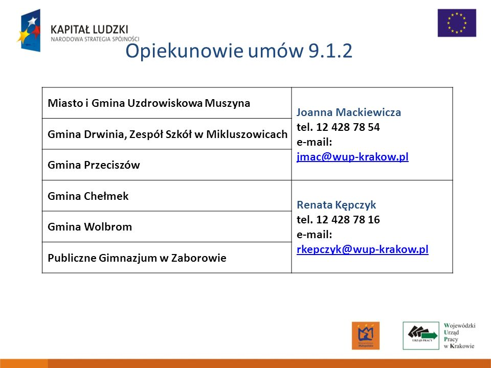 Opiekunowie umów 9.1.2Miasto i Gmina Uzdrowiskowa Muszyna. Joanna Mackiewicza tel. 12 428 78 54 e-mail: jmac@wup-krakow.pl.