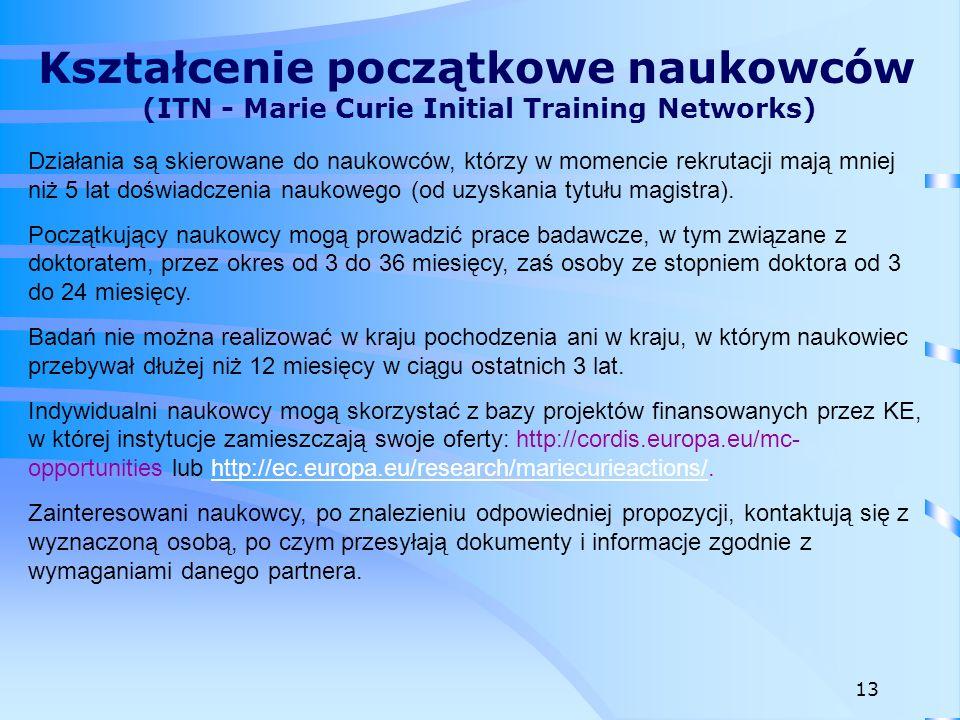 Kształcenie początkowe naukowców (ITN - Marie Curie Initial Training Networks)