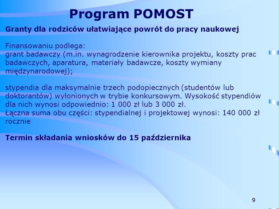 Program POMOST Granty dla rodziców ułatwiające powrót do pracy naukowej. Finansowaniu podlega: