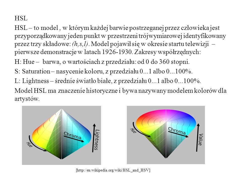 HSL HSL – to model , w którym każdej barwie postrzeganej przez człowieka jest przyporządkowany jeden punkt w przestrzeni trójwymiarowej identyfikowany przez trzy składowe: (h,s,l). Model pojawił się w okresie startu telewizji – pierwsze demonstracje w latach 1926-1930. Zakresy współrzędnych: H: Hue – barwa, o wartościach z przedziału: od 0 do 360 stopni. S: Saturation – nasycenie koloru, z przedziału 0...1 albo 0...100%. L: Lightness – średnie światło białe, z przedziału 0...1 albo 0...100%. Model HSL ma znaczenie historyczne i bywa nazywany modelem kolorów dla artystów.
