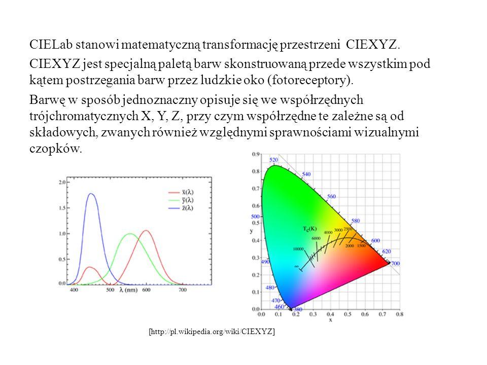 CIELab stanowi matematyczną transformację przestrzeni CIEXYZ