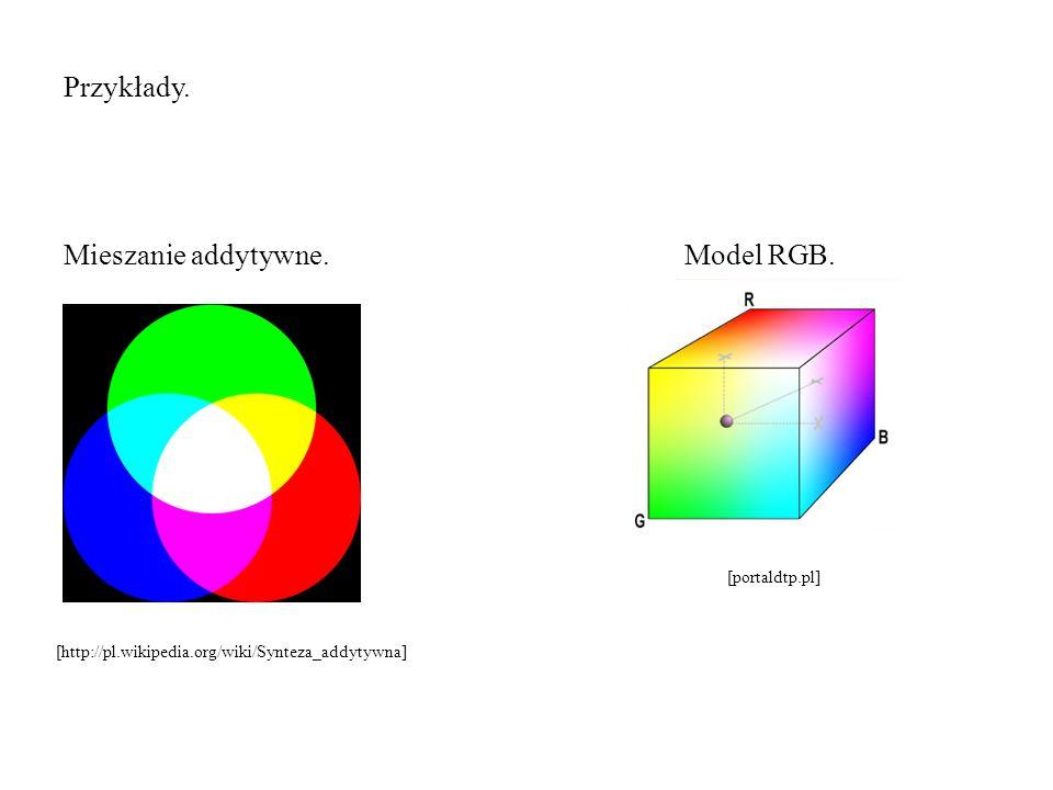 Przykłady. Mieszanie addytywne. Model RGB.