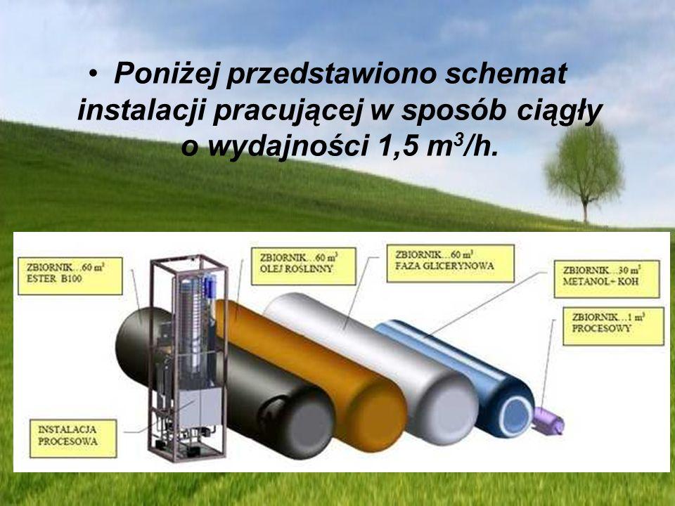 Poniżej przedstawiono schemat instalacji pracującej w sposób ciągły o wydajności 1,5 m3/h.