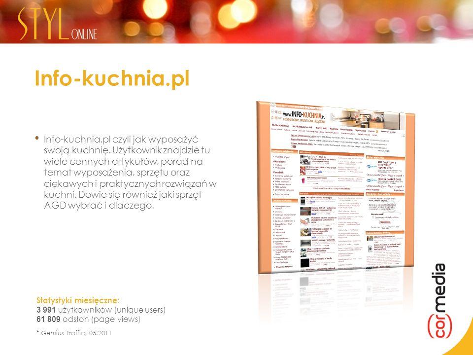 Info-kuchnia.pl