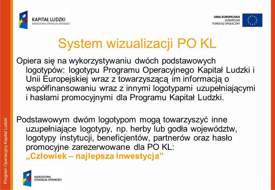 System wizualizacji PO KL