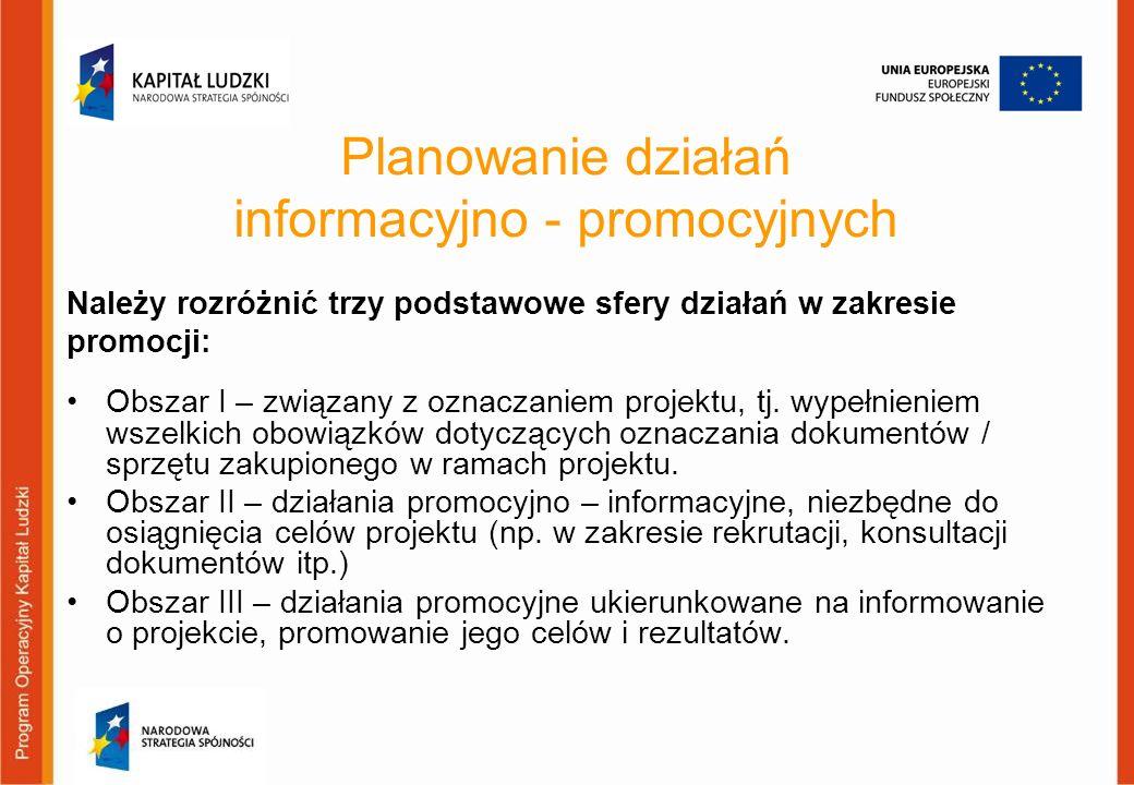 Planowanie działań informacyjno - promocyjnych