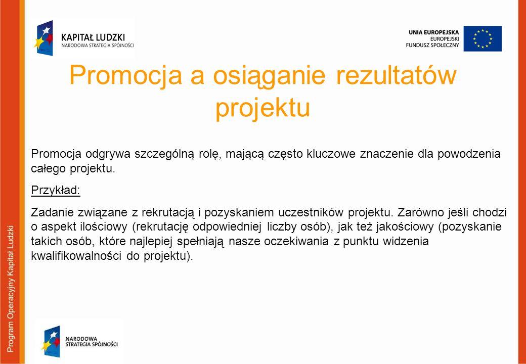 Promocja a osiąganie rezultatów projektu