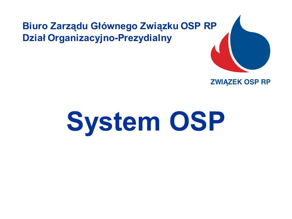 System OSP Biuro Zarządu Głównego Związku OSP RP