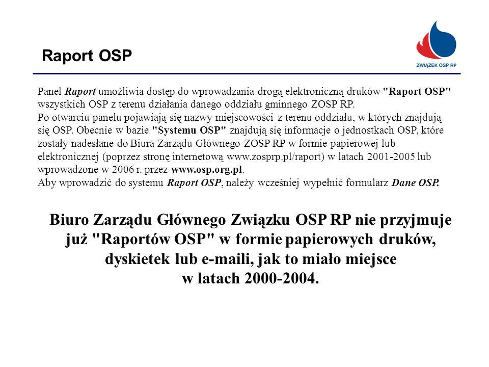Raport OSP