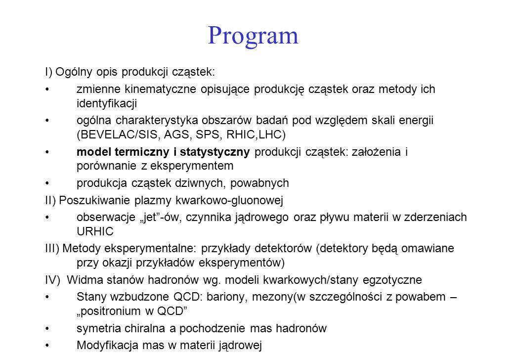 Program I) Ogólny opis produkcji cząstek: