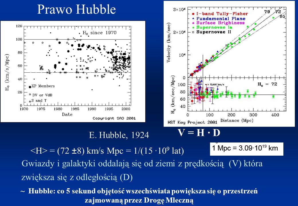 Prawo Hubble V = H · D. E. Hubble, 1924. Gwiazdy i galaktyki oddalają się od ziemi z prędkością (V) która zwiększa się z odległością (D)