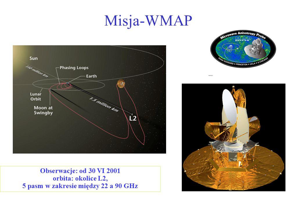 Misja-WMAP Obserwacje: od 30 VI 2001 orbita: okolice L2,