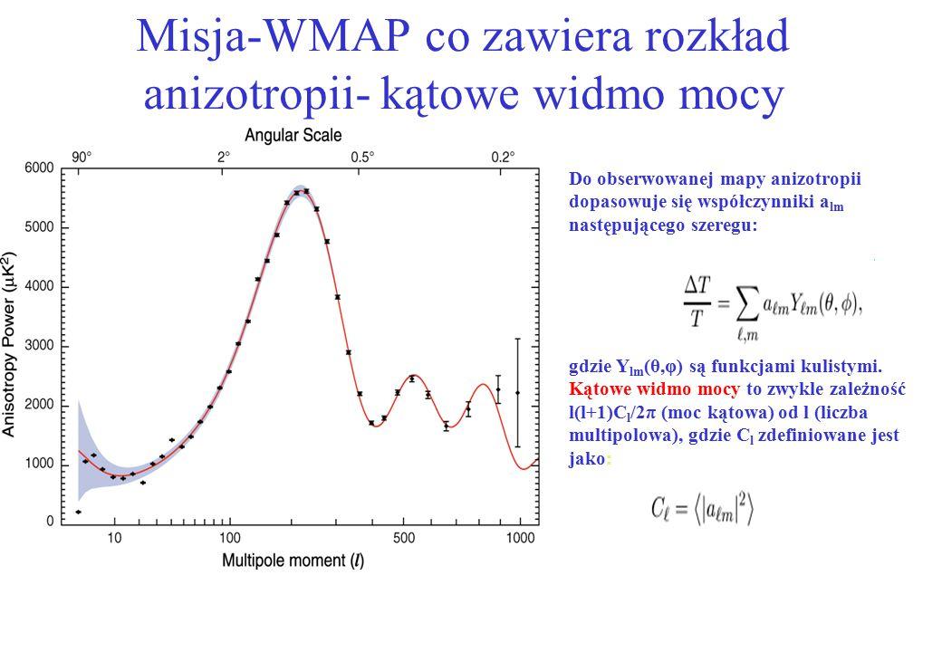 Misja-WMAP co zawiera rozkład anizotropii- kątowe widmo mocy