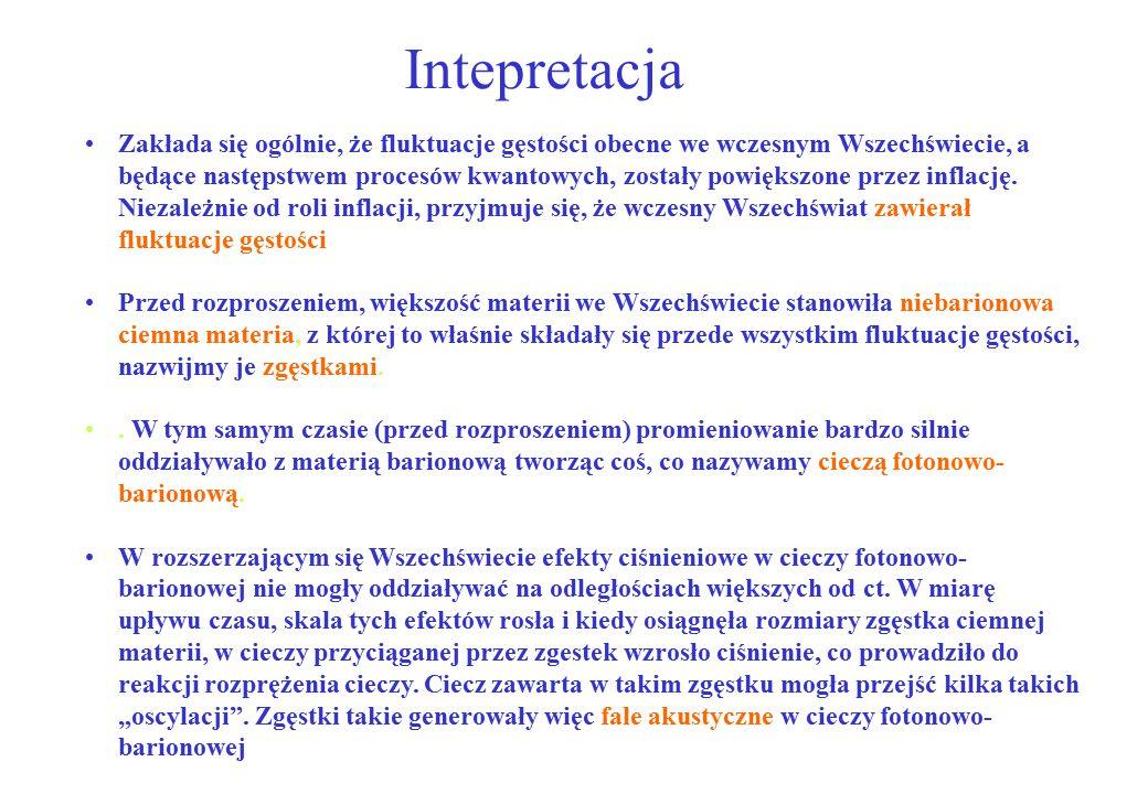 Intepretacja