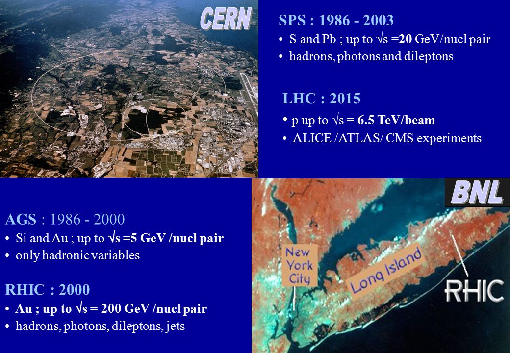 CERN SPS : 1986 - 2003 LHC : 2015 p up to s = 6.5 TeV/beam BNL