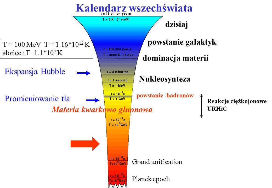 Kalendarz wszechświata