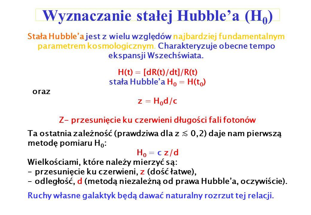 Wyznaczanie stałej Hubble'a (H0)