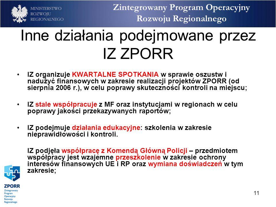 Inne działania podejmowane przez IZ ZPORR