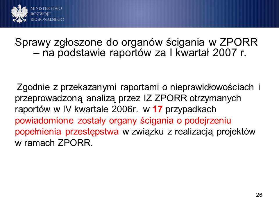 Sprawy zgłoszone do organów ścigania w ZPORR – na podstawie raportów za I kwartał 2007 r.