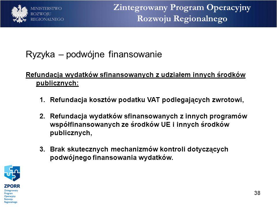 Zintegrowany Program Operacyjny