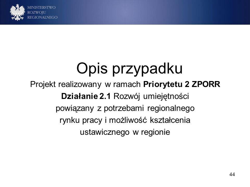 Projekt realizowany w ramach Priorytetu 2 ZPORR