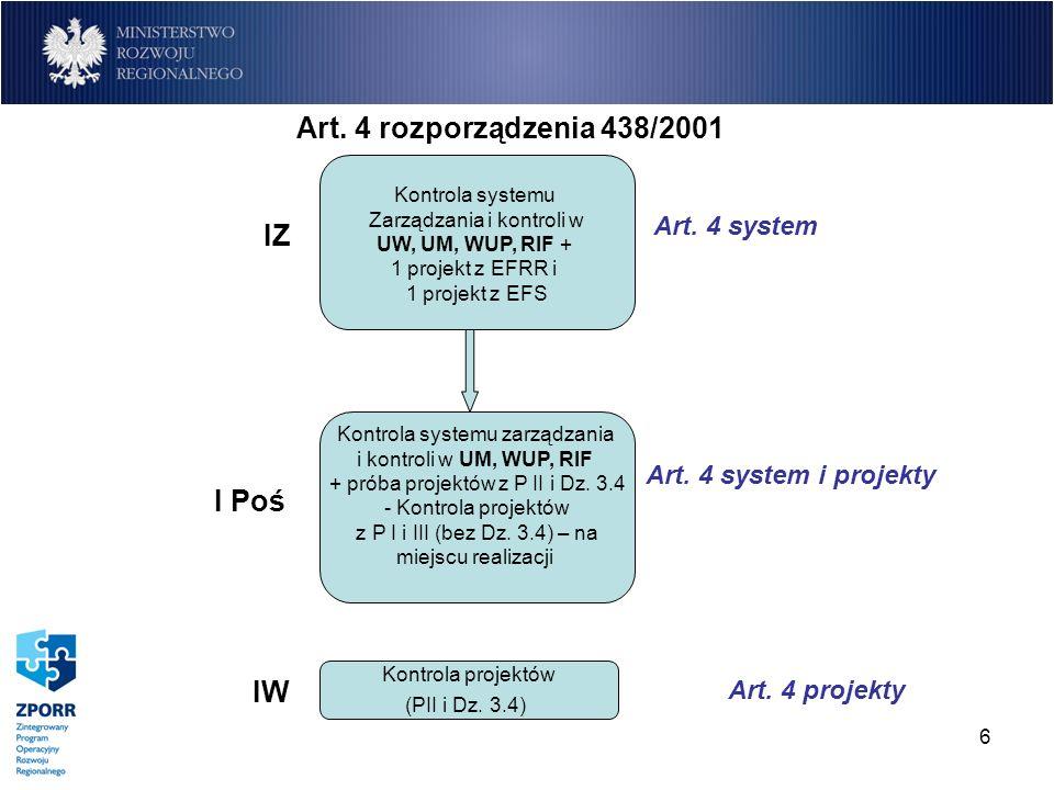 Art. 4 rozporządzenia 438/2001 IZ I Poś Art. 4 system