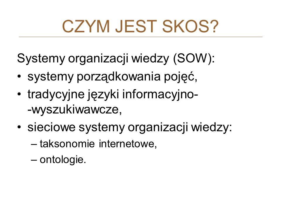 CZYM JEST SKOS Systemy organizacji wiedzy (SOW):