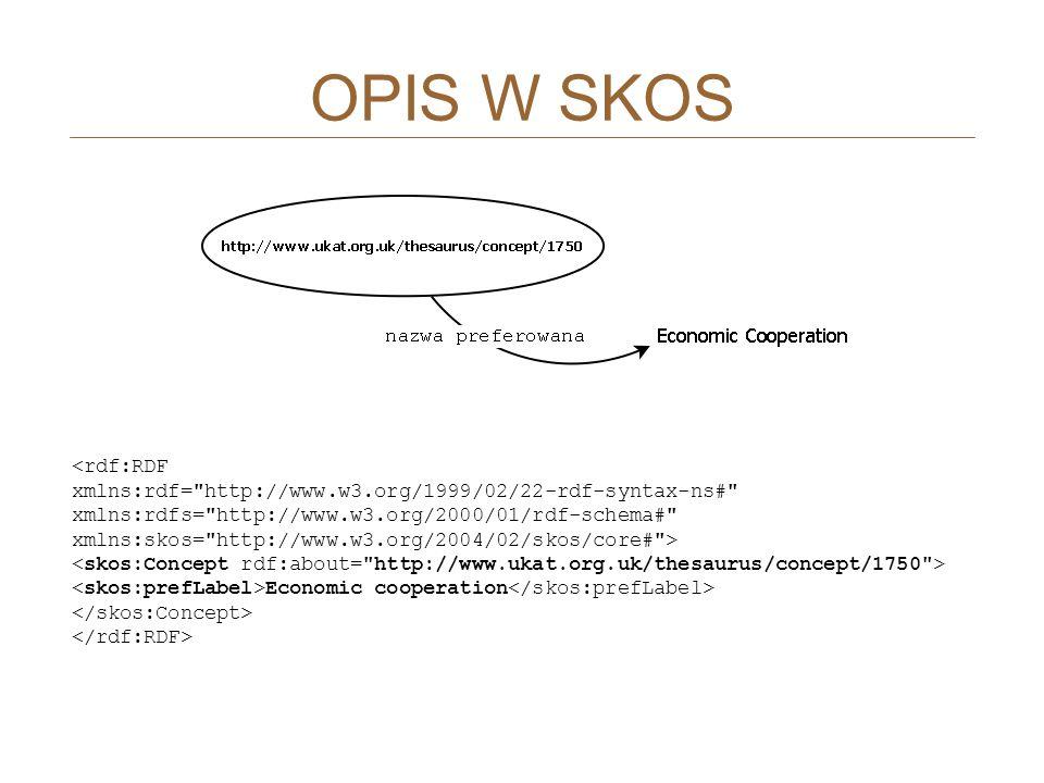 OPIS W SKOS <rdf:RDF