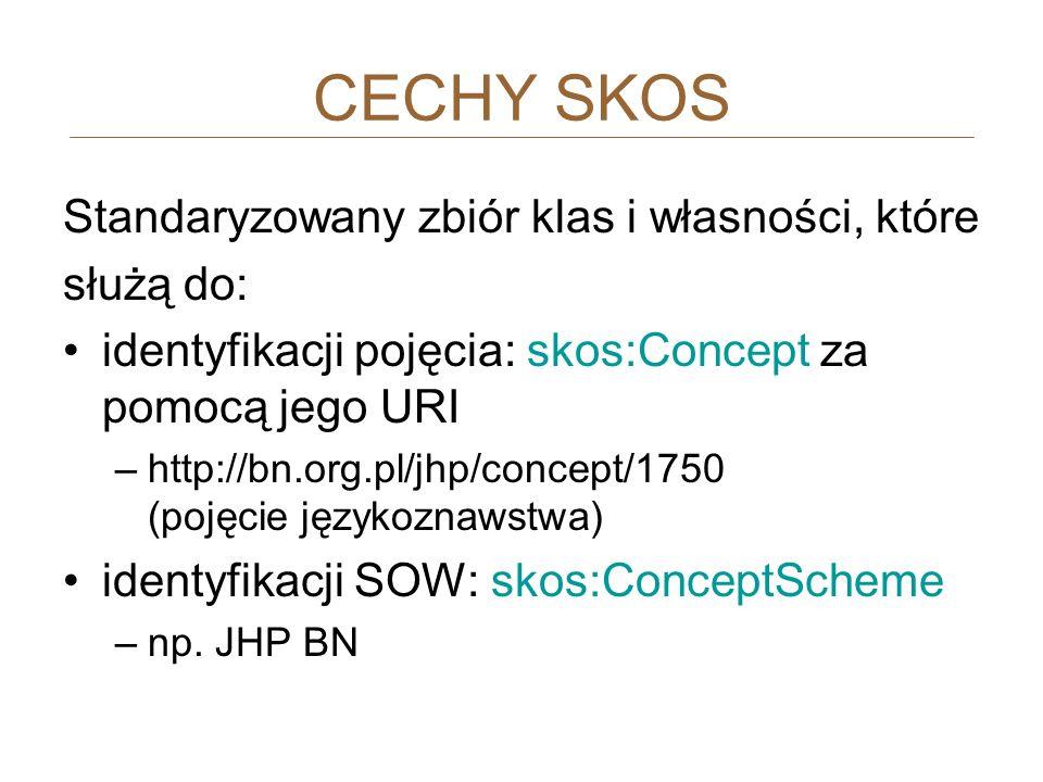 CECHY SKOS Standaryzowany zbiór klas i własności, które służą do:
