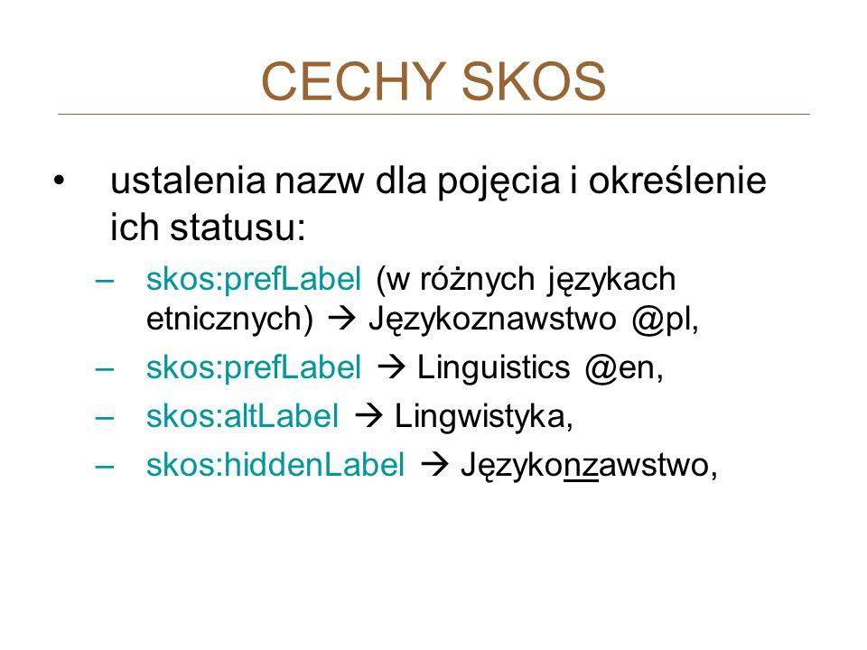 CECHY SKOS ustalenia nazw dla pojęcia i określenie ich statusu: