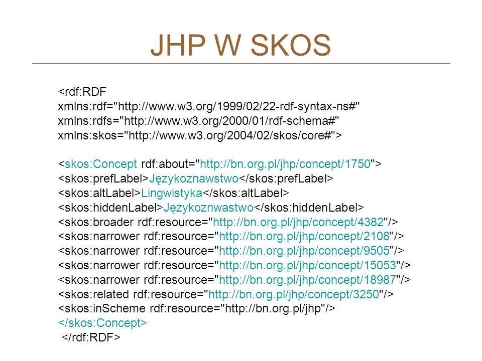 JHP W SKOS <rdf:RDF. xmlns:rdf= http://www.w3.org/1999/02/22-rdf-syntax-ns# xmlns:rdfs= http://www.w3.org/2000/01/rdf-schema#