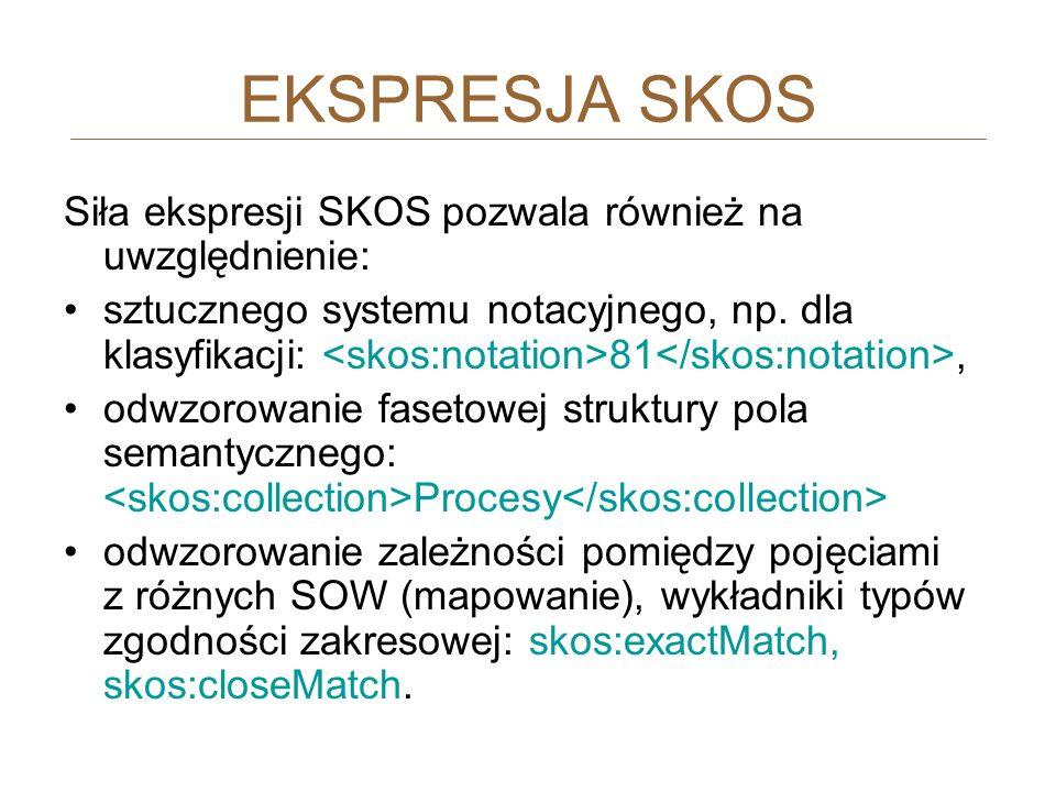 EKSPRESJA SKOS Siła ekspresji SKOS pozwala również na uwzględnienie: