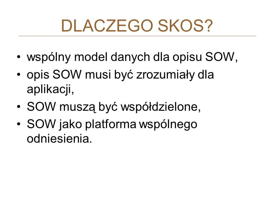 DLACZEGO SKOS wspólny model danych dla opisu SOW,