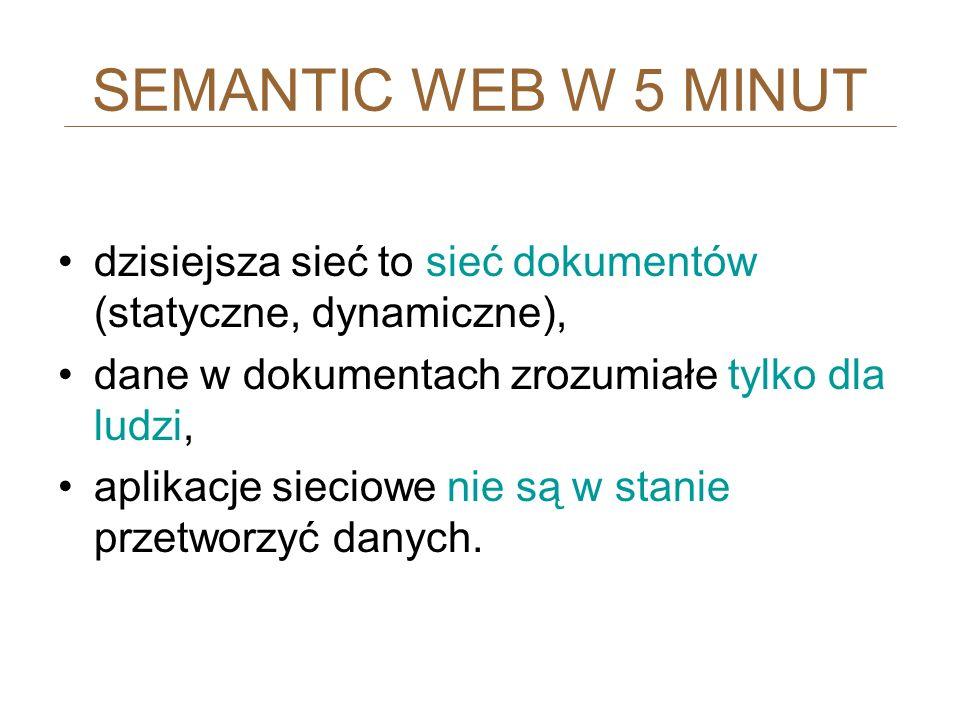 SEMANTIC WEB W 5 MINUT dzisiejsza sieć to sieć dokumentów (statyczne, dynamiczne), dane w dokumentach zrozumiałe tylko dla ludzi,